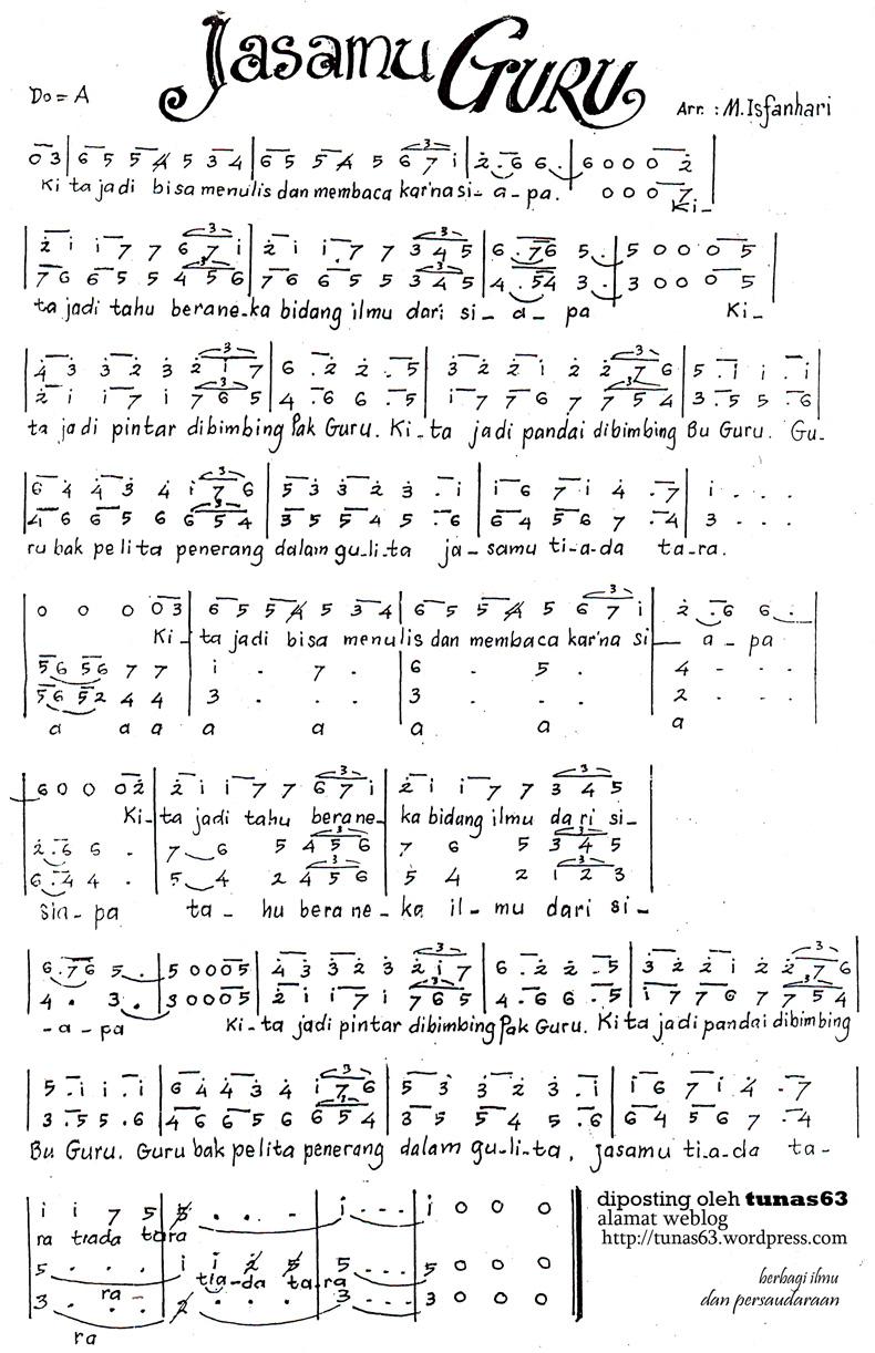 Lirik Lagu Nasional Terima Kasihku Guruku