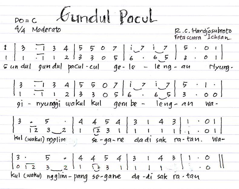 Not angka Gundul Pacul