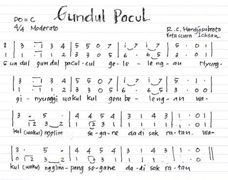 Paduan Suara: Lagu Daerah Gundul Pacul