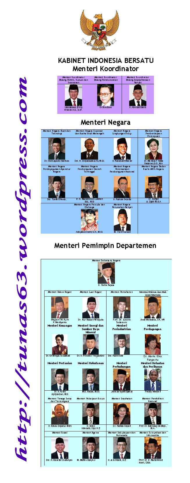 Daftar Menteri Kabinet Presiden SBY » foto-menteri-kabinet-indinesia