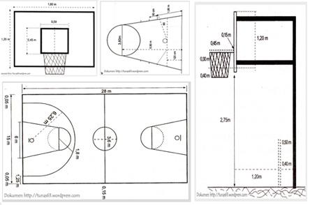 Ukuran Lapangan Bola Basket Trik Editor