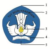 Arti Lambang Logo Kemendikbud (Depdikbud) ~ SMK DARMA BAKTI