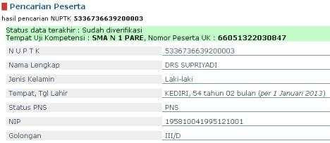 Nomor UKG 2013