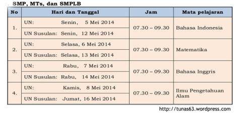 JADWAL UN 2014_SMP-MTs_tunas63