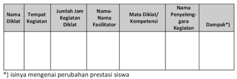 form laporan diklat