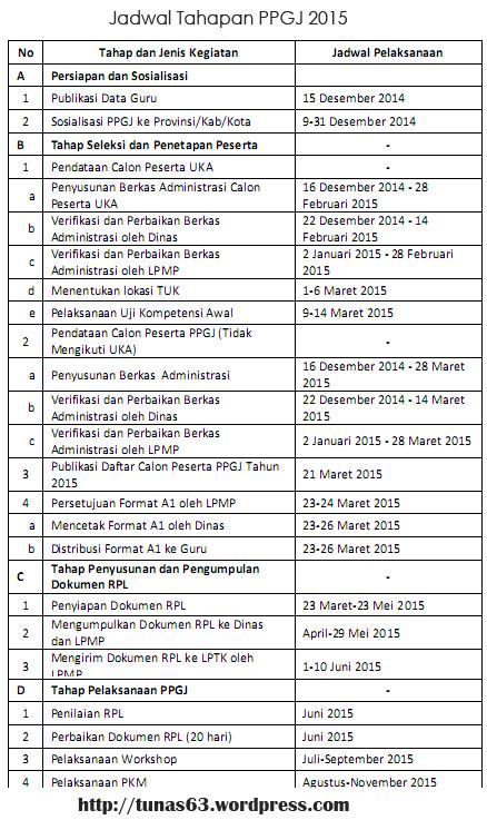 jadwal ppgj-plpg 2015
